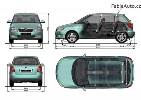 Škoda Fabia rozměry